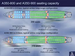 Airbus A350 Seating Chart Free Printable Birthday