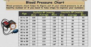 Blood Pressure Chart By Age Pdf Age Hypertension Pdf Age Hypertension