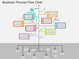 How To Write Business Process Flow Chart Business Process Flow Chart Flat Powerpoint Design