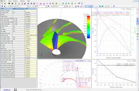 Turbomachinery Design Software Simultaneous Design For Turbochargers Turbomachinery Blog