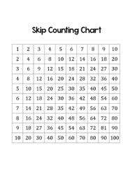 Count By 12 Chart Skip Counting Chart
