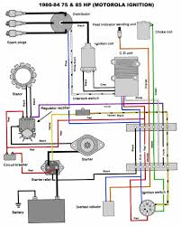 chrysler outboard wiring diagrams mastertech marine chrysler 75 85 hp motorola ignition 1980 84