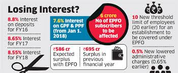 2017 Postage Rate Chart Pdf Pf Interest Rate Epfo Cuts Interest Rate To 8 55 For 2017