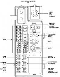 car 2001 chrysler sebring fuse box layout 2001 chrysler sebring 2006 Pt Cruiser Fuse Box Diagram car, pt cruiser fuse boxcruiser wiring diagram images database pt touring lighter i dont know 2006 chrysler pt cruiser fuse box diagram