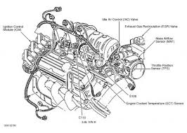 buick lesabre engine diagram buick wiring diagrams online