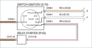 wiring diagram 5 pin relay awesome 12 volt relay wiring diagram starter solenoid wiring diagram chevy inspirational wiring a switch to starter solenoid dodge · wiring diagram 5