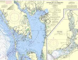 Charlotte Harbor Fishing Guidecharlotteharborsports