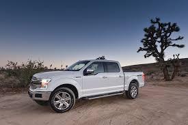 Popularity of Pickup Trucks Drive 2017 Auto Sales | Trucks.com