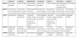 Weight Loss Menu Planner Template Related Post Breakfast Menu Templates Free Premium