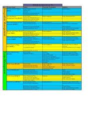 Itto Chart Pmp Pdf Itto