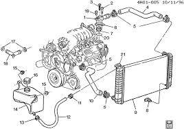 1997 buick engine diagram preview wiring diagram • 1997 buick lesabre cooling system diagram auto engine 1997 buick riviera 1997 buick riviera