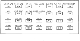 solved fuse diagram for the fuse panel located on the fixya 2000 Toyota Camry Fuse Box Diagram fuse diagram for the fuse panel located on the b656f47 gif 2000 toyota camry le fuse box diagram