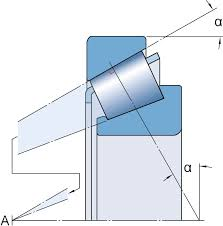 Pedestal Bearing Size Chart Single Row Tapered Roller Bearings Skf