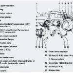 2002 engine diagram trailblazer subaru outback toyota camry 30 for 2002 engine diagram trailblazer subaru outback toyota camry 30 for option 02 wrx engine wiring diagram