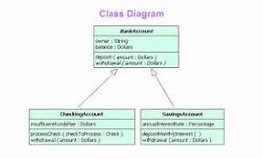 hd wallpapers free online wiring diagram creator regmcom online Online Wire Diagram Creator galerry free online wiring diagram creator online wiring diagram maker