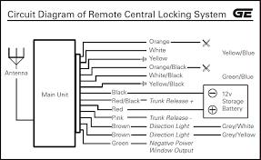 bmw e36 alarm wiring diagram bmw wiring diagrams online wiring diagram bmw e36 central locking wiring