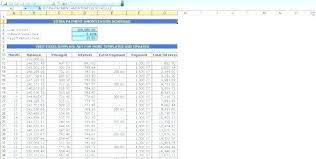 Line Of Credit Amortization Schedule Excel Amortization Calculator