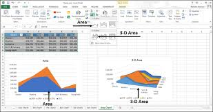 3 Dimensional Charts In Excel 2010 Excel Charts Quick Guide Tutorialspoint