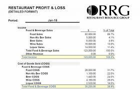 Restaurant Financial Statements Templates Detailed Financial Statement Analysis Personal Template Sba