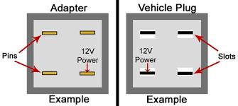 troubleshooting brake controller installations etrailer com 2003 chevy silverado trailer wiring diagram at 7 Slot Trailer Plug Wiring Diagram