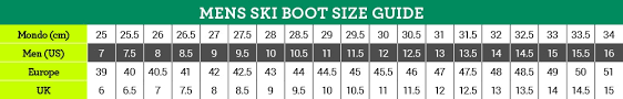 Ski Boot Size Chart Youth 40 Reasonable Mondo Sizing Chart For Ski Boots