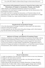 Conceptualizing A Research Design Conceptualization Of How The Range Of Possible Changes Rpc