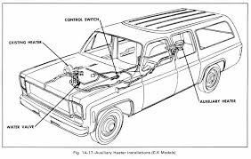automotive diagrams archives page 70 of 301 automotive wiring auxiliary heater installation diagram c k models for 1979 gmc light duty truck series