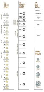 Diamond Grading Chart Gia Diamond Grading Scales The Universal Measure Of Quality