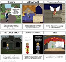 Juliet Little Light Imagery Romeo And Juliet Storyboard By Fgreco19