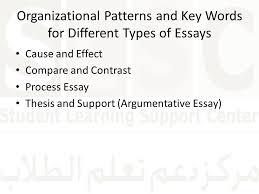 organizational pattern argumentative essay argumentative paper structure