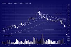 Stock Chart Prediction Bitcoin Sv Bsv Ethereum Eth And Bitcoin Cash Bch