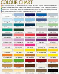 Color Chart With Names Sunfly Color Chart Poker Chip Forum