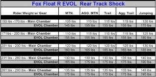 Toms Evolution Setup Rev Xp Xm Chassis Mountain Sleds