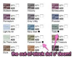 s names tips for makeup in urdu list list urdu names items middot makeup bag essentialakeup