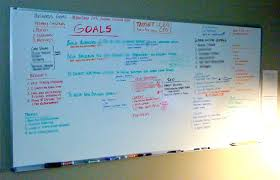 office whiteboard ideas. Jason Fallsus White Board For Strategic Thinking And Planning With Office Whiteboard Ideas. Ideas E