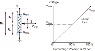 potentiometer preset potentiometers and rheostats potentiometer as a voltage divider