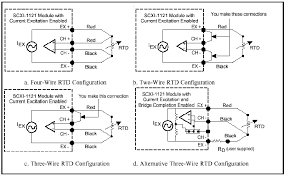 4 wire rtd connection diagram wirdig scxi 1121 module 2 3