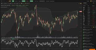 Chart Analysis Software Smart Trading Software Automated Technical Analysis