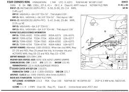 Runway Declared Distances All About Airplanes