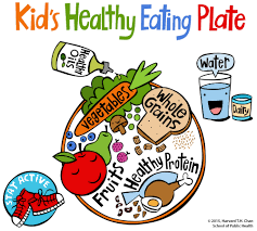 Kids Healthy Eating Plate The Nutrition Source Harvard