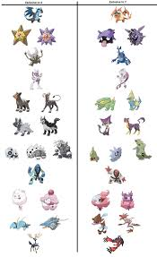 Pokemon Super Effective Online Charts Collection