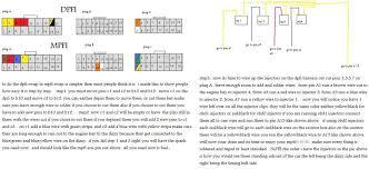 diy dpfi mpfi swap made easy!!! honda tech honda forum discussion 1989 D15b2 Fuse Box Diagram name untitled jpg views 1088 size 91 3 kb 7MGTE Diagram