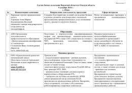 Реферат Тема Автоматические стационарные установки пожаротушения  2014 11 24 Список делегации со сферамиx
