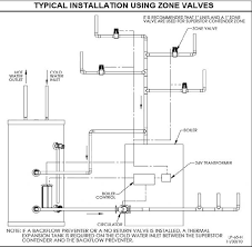 indirect water heater wiring diagram indirect wiring diagrams indirect dhw tank always on zone valve installation
