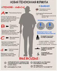 Скачать Реформа пенсионной системы РФ курсовая Реформа пенсионной системы РФ 2016 курсовая