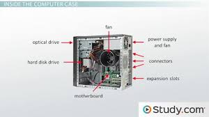 picture of a computer what is a computer system unit function components definition