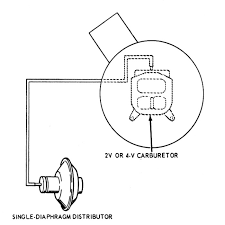 engine vacuum diagrams 351 2v and 351 4v imco out ac