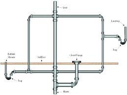 shower drain size shower drain plumbing diagram shower drains plumbing shower drain size code types good
