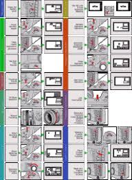 Insignia Wireless Remote Shutter Control Nikon Compatibility Chart Insignia Wireless Remote Shutter Control Nikon