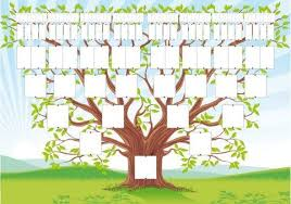 Make A Family Tree Online Free Create Your Own Custom Family Tree Online For Free By
